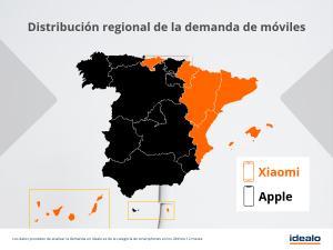 Apple Vs Xiaomi: ¿Qué marca prefieren los españoles?